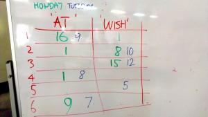 workshop tally